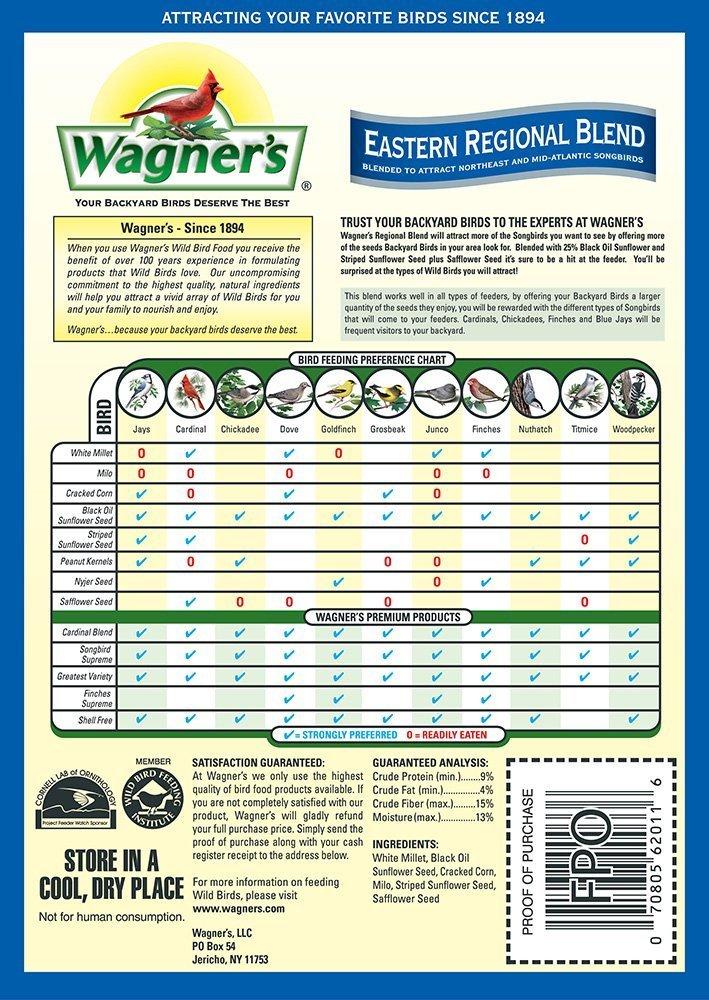 Товар для птиц Wagner's Eastern Regional