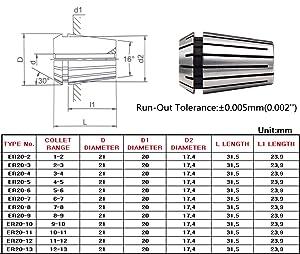 Wokesi Set 4Pcs ER20 7mm-8mm Clamping Range Spring Collet Set For CNC Lathe Machine Milling Chuck Holder Tool,RUN OUT 0.0002 (ER20-8 7-8mm) (Tamaño: ER20-8 7-8mm)
