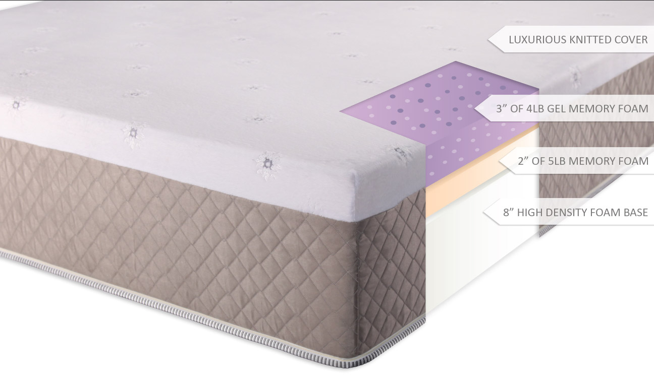 Amazon Com Dreamfoam Mattress Ultimate Dreams 13 Inch