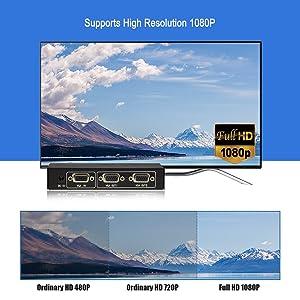 JideTech VGA Splitter 2 Port USB Powered Support 1920X1400 Resolution 500MHz Bandwidth for Screen Duplication