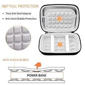 BOVKE Power Bank Carrying Case for RAVPower 16750mAh 13000mAh 13400mAh Portable External Charger Battery Power Bank EVA Shockproof Travel Storage Case Bag, Black (Color: Black)