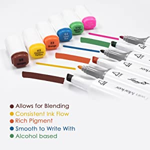 L'émouchet Dual Tips Art Animation Twin Marker Pens with Carrying Case for Art Sketch Coloring Painting Highlighting Underlining Render Manga and Professional Animation Design, Set of 80+1 Colors