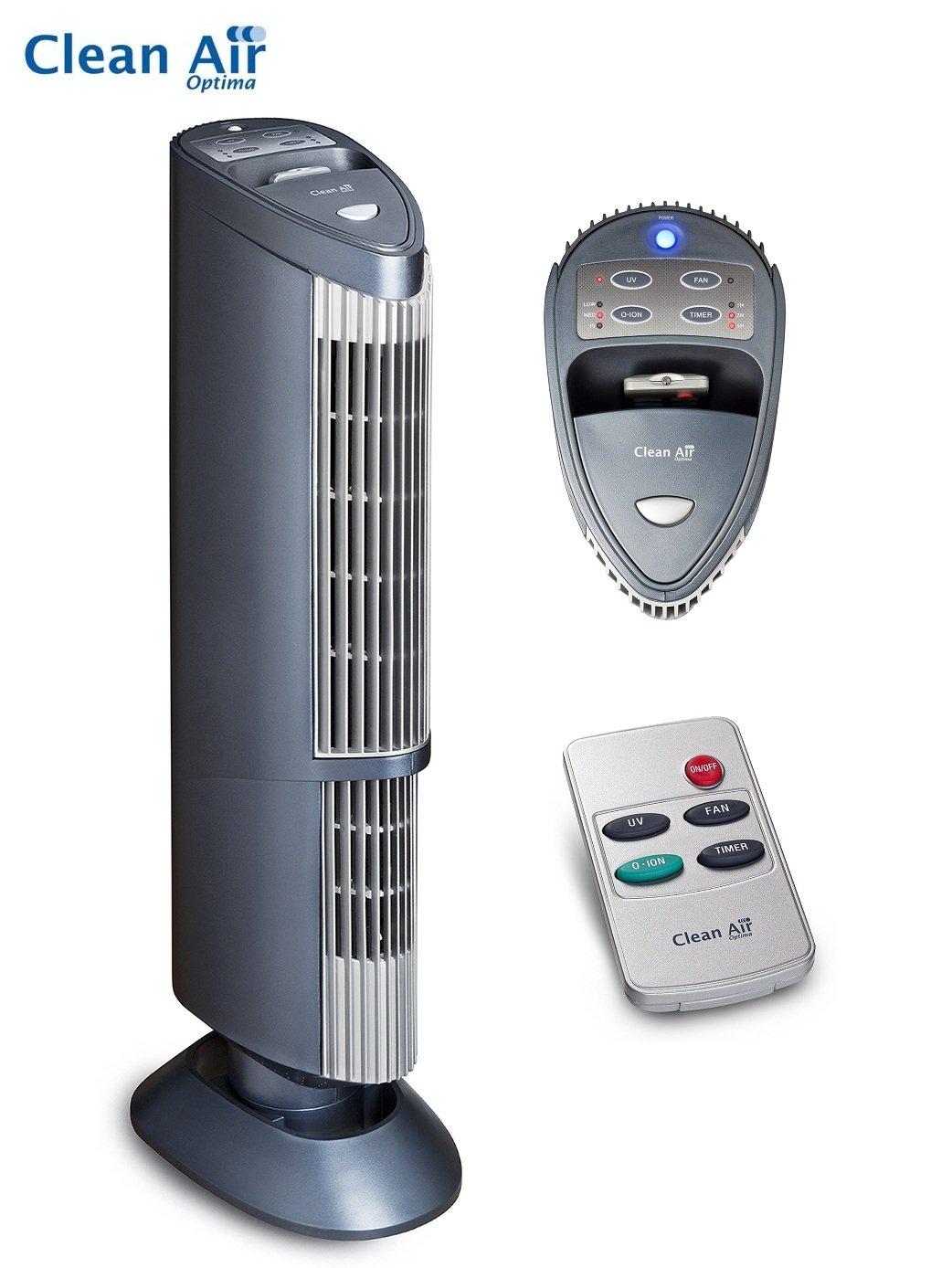 Luftreiniger Ionisator CA401, Kein Filter Nachkauf, bis 60m²/150m³   Überprüfung und weitere Informationen