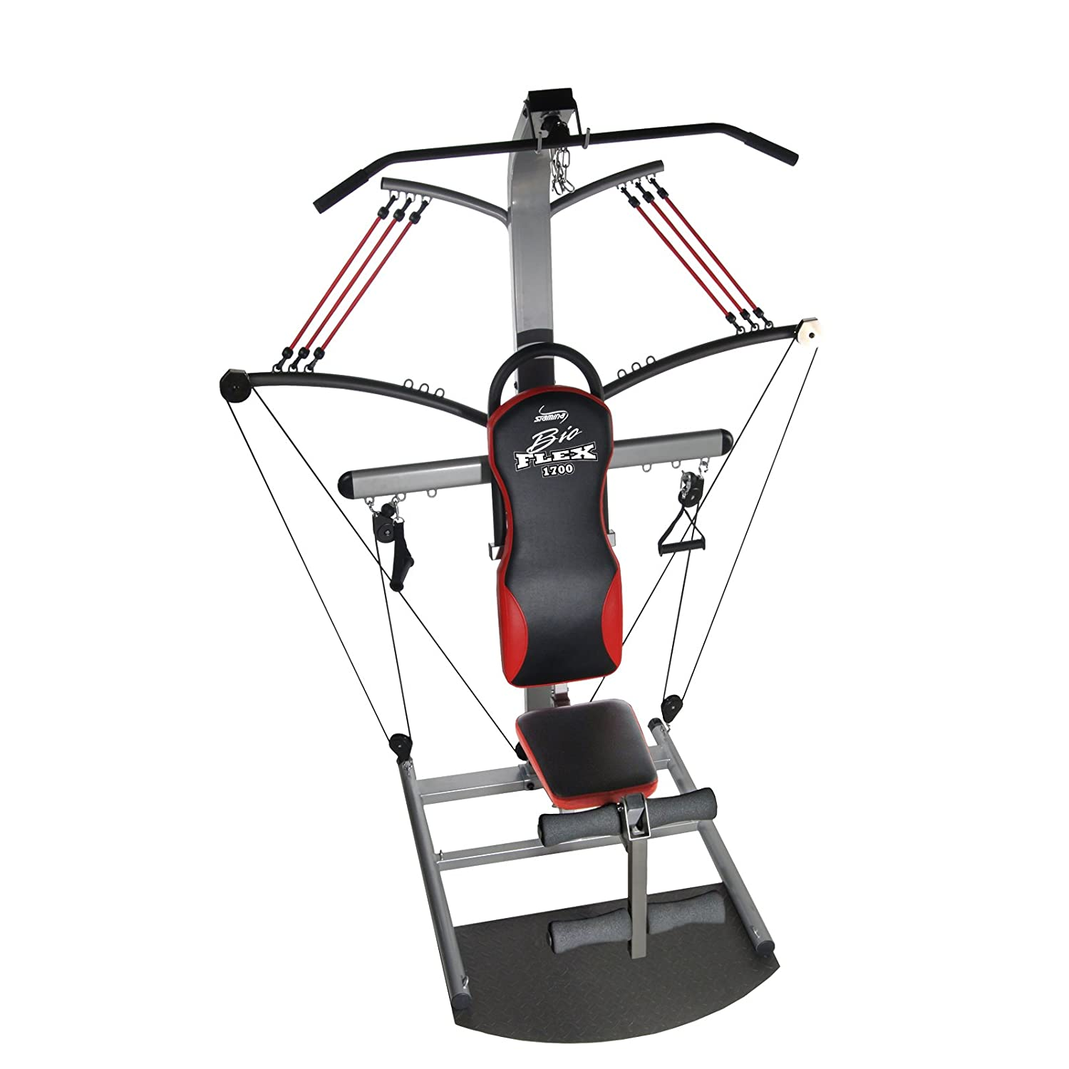 Cool image about Home Gym Equipment - it is cool