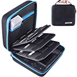 AUSTOR Carrying Case Protective Storage Case for Nintendo 2DS, Blue