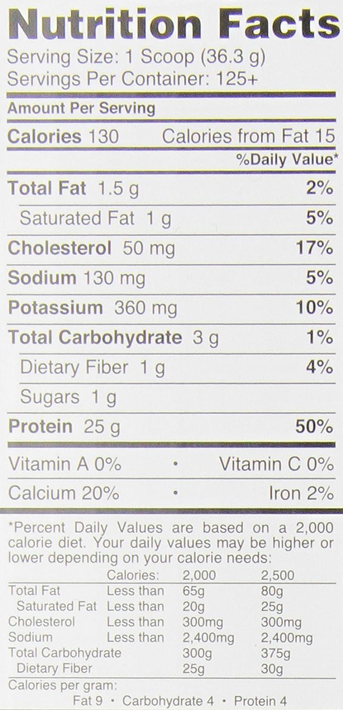 Dymatize Nutrition Elite Whey - 10 lb Cafe Mocha