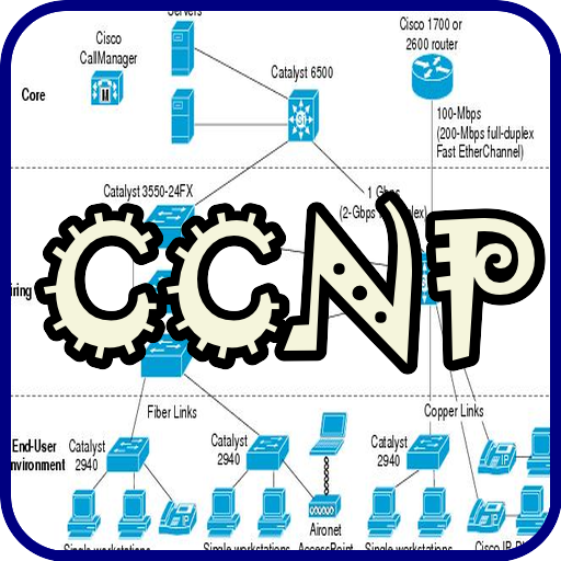 Ccnp(Best Networking Certificate)