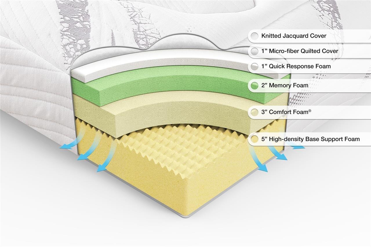 Zinus Memory Foam 12 Inch Premium Ultra Plush Cloud-like ...