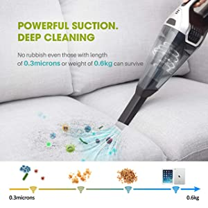 Homasy Upgraded Handheld Vacuum Cleaner Cordless, Powerful Lightweight Cyclonic Suction Cleaner, Rechargeable Quick Charge, Wet Dry Vacuum Cleaner for Pet Hair, Home and Car Cleaning (Color: Silver)