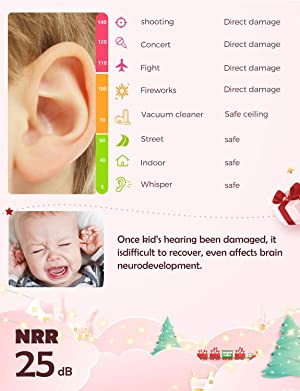Mpow Kids Ear Protection 2 Pack, NRR 25dB Noise Reduction, Hearing Protection for Kids, Toddler Ear Protection for Hunting Season, Shooting Range, Car Race, Traveling, with Carrying Bags-Blue&Pink (Color: Blue&Pink)