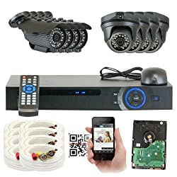 GW Security 8 Channel HD