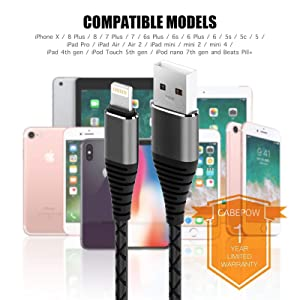 iPhone Charger Cable 1ft, 3 Pack 1 feet Short Lightning Cable & Data Sync Fast 1 foot iPhone Cord Compatible with iPhone Xs max / xr /x/8/8 Plus/7/7 Plus/6/6s Plus/5s/5,iPad(Black) (Color: 1ft, Tamaño: 1ft)