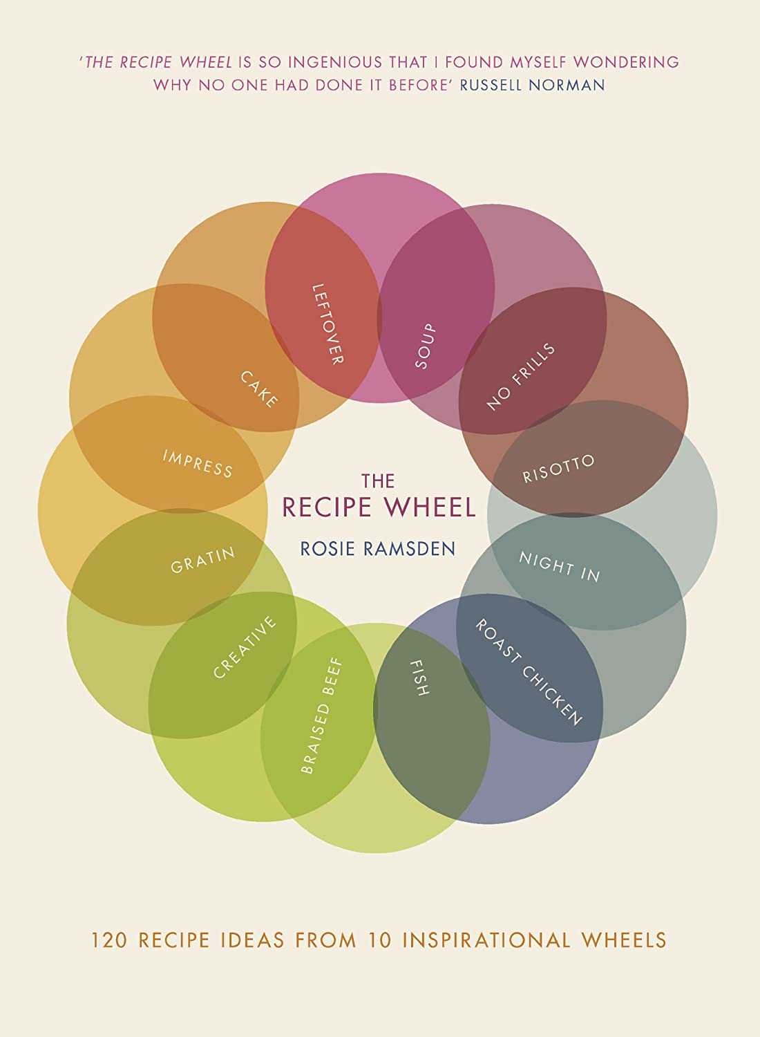 The Recipe Wheel (Ebury)