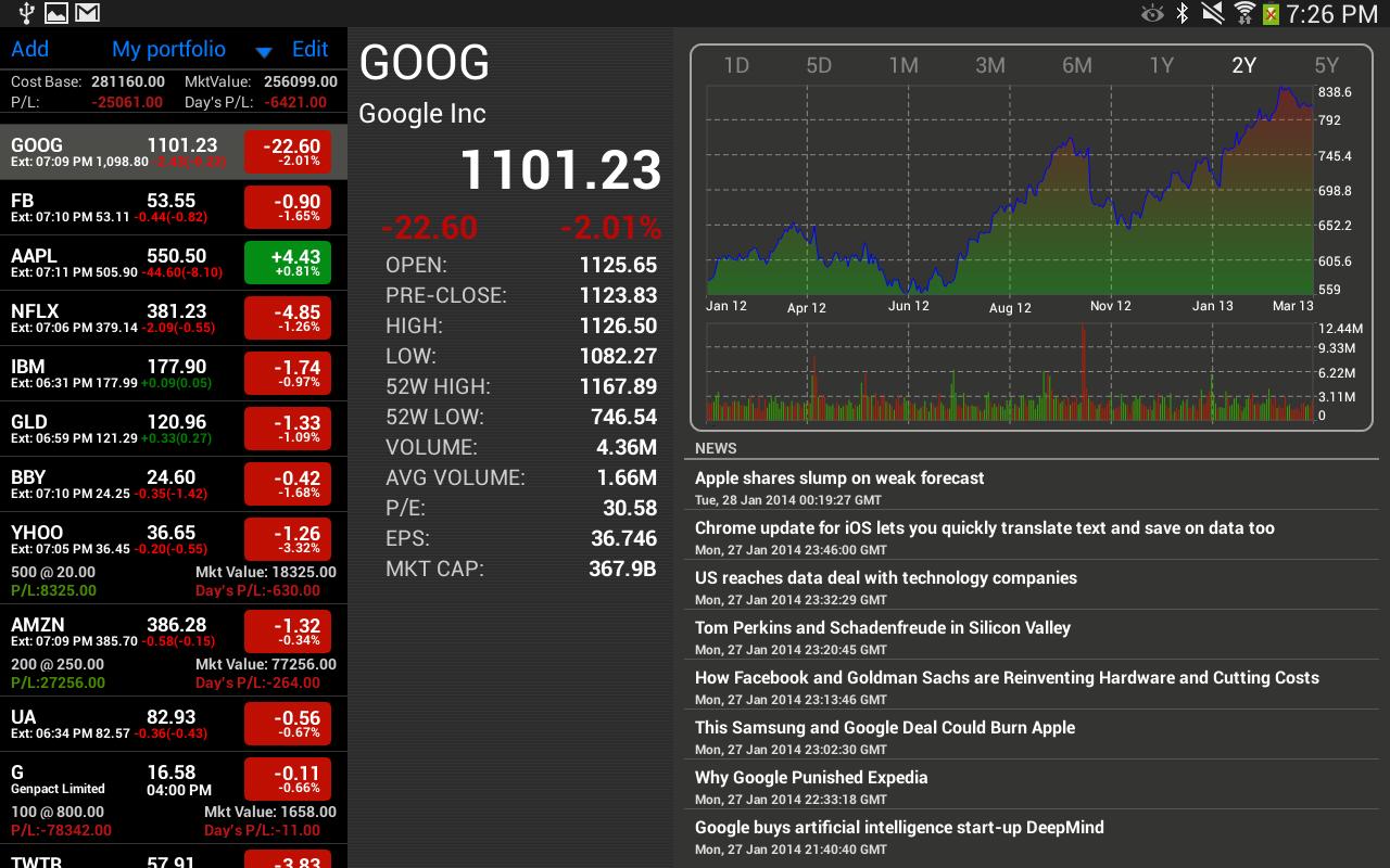 desktop stock market ticker