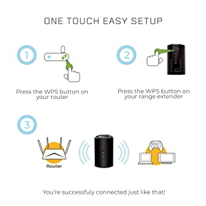 D-Link Wireless AC1200 Dual Band Wi-Fi Gigabit Range Extender & Access Point (DAP-1650)