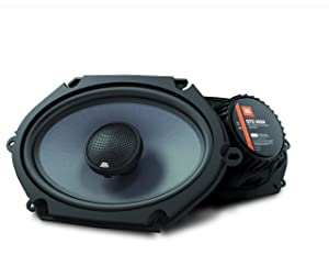 o-Axial Speakers
