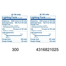 GE Lighting 21025 300-Watt PS35 Light Bulb, 1-Pack