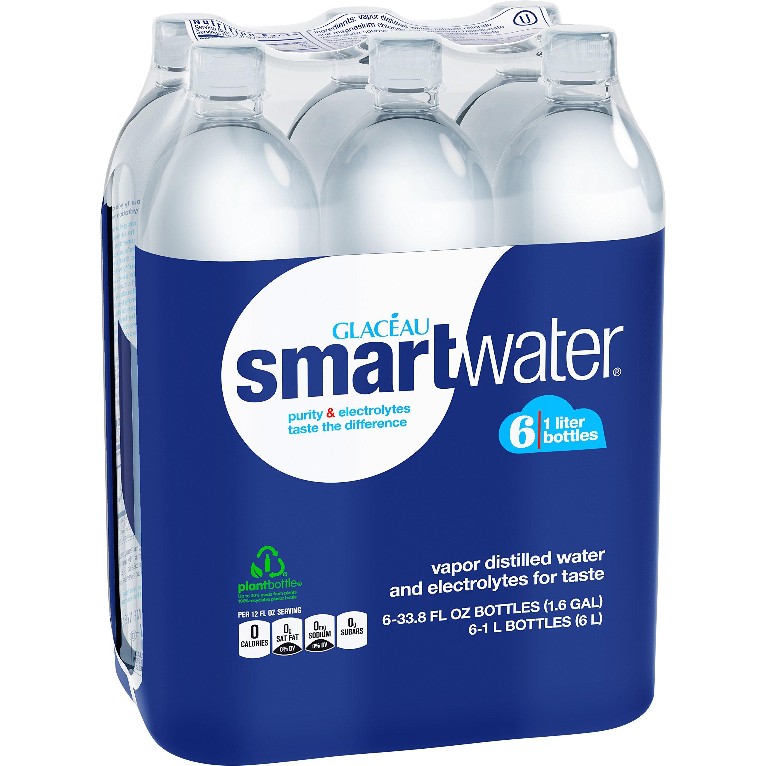 Buy Water Now!