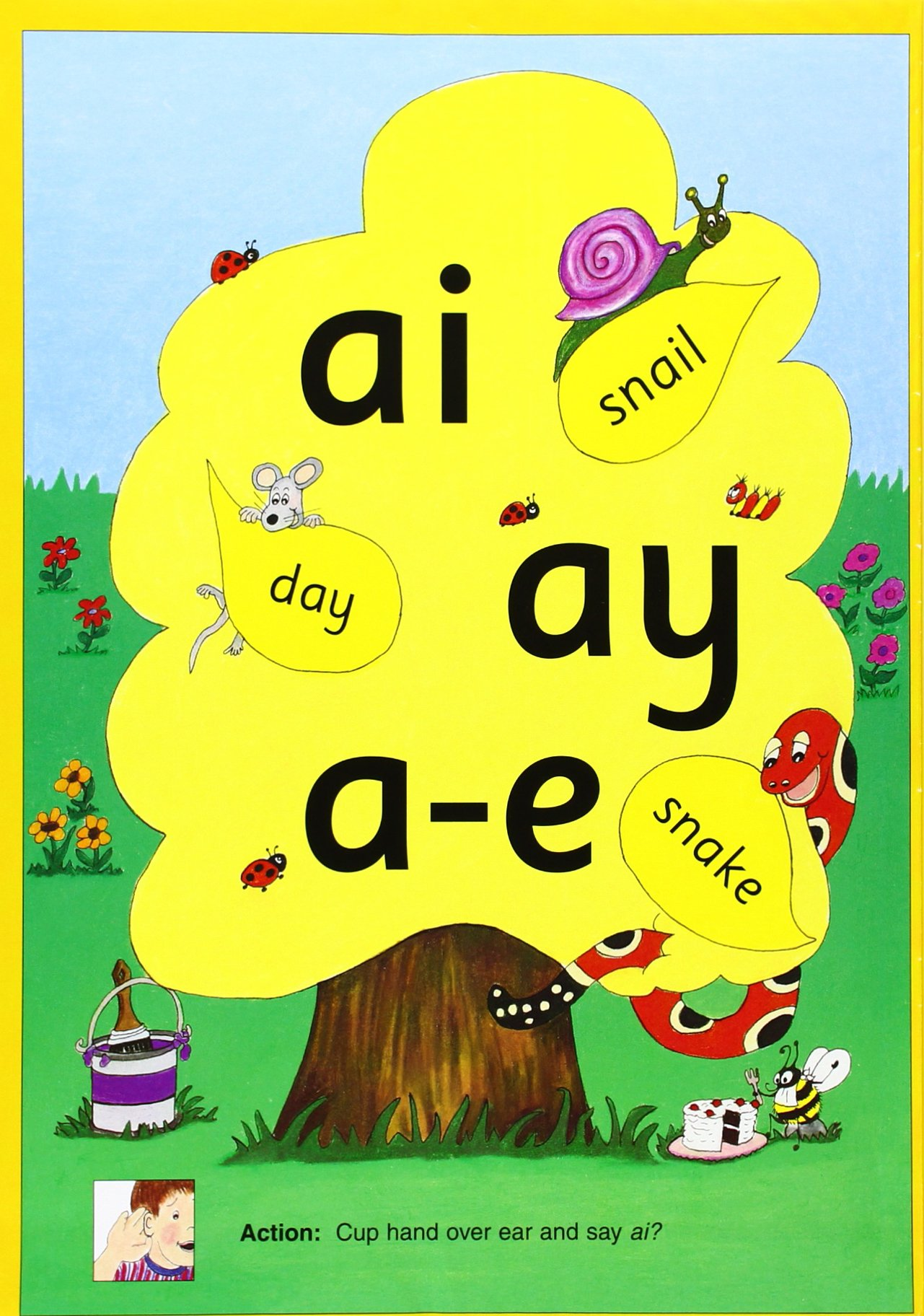 Jolly Phonics Alternative Spelling & Alphabet Poster (in Print Letters)