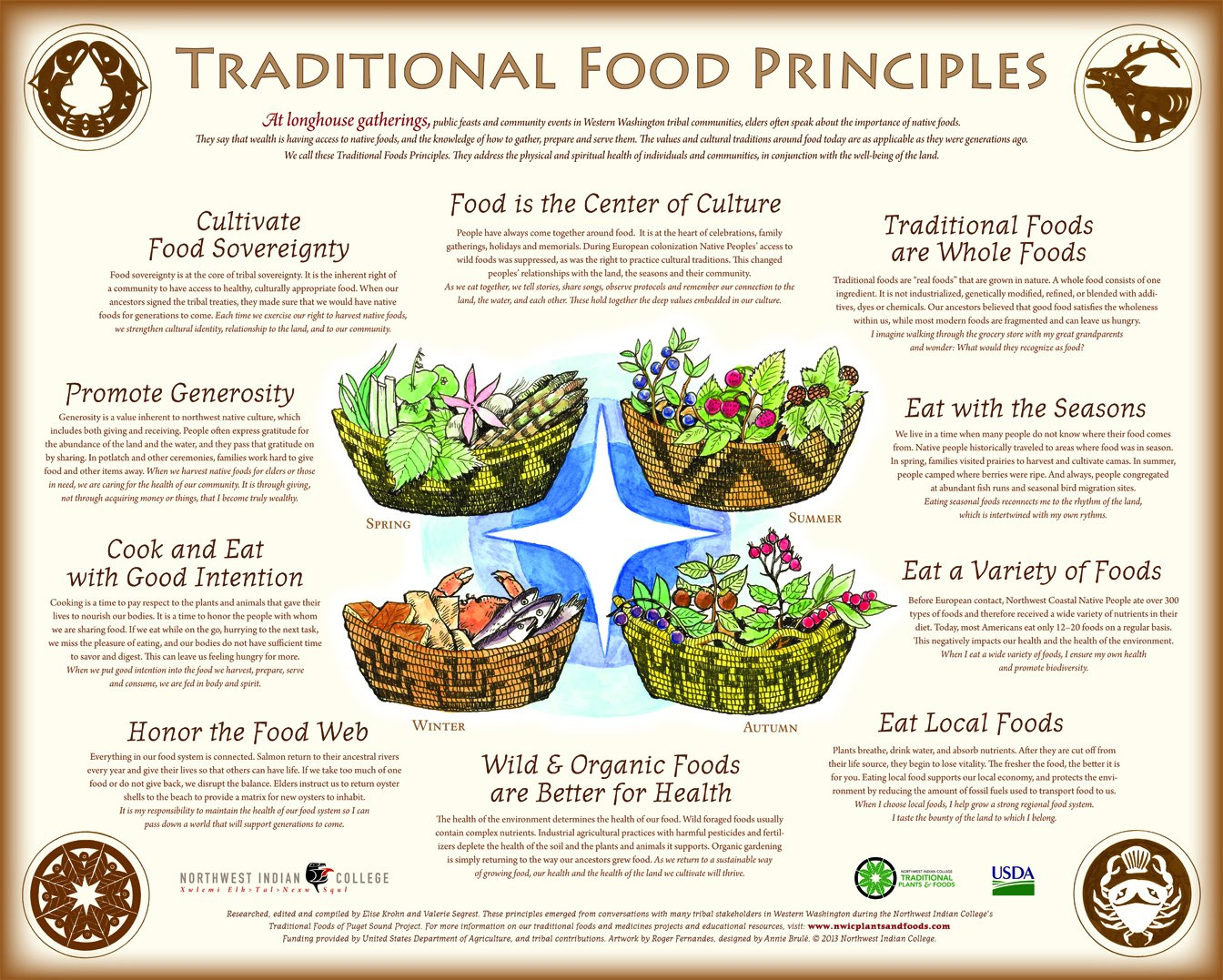 8 native american traditional food principles with video for American culture cuisine