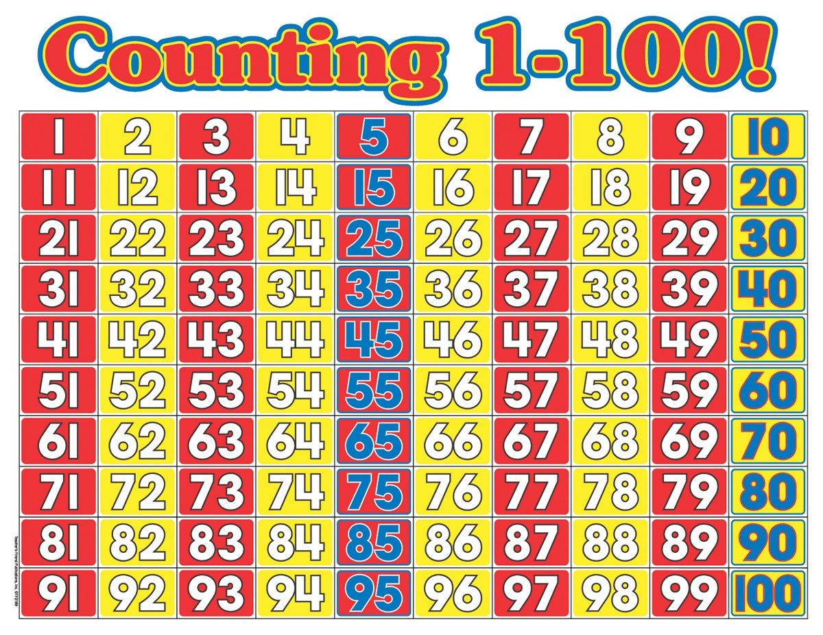 Massif image with printable number chart 1-100
