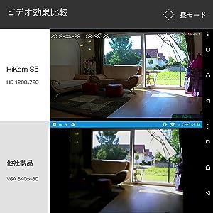 HiKam S5 無線ネットワークカメラ IPカメラ 暗視機能付き 動体感知 遠隔操作 ワイヤレス