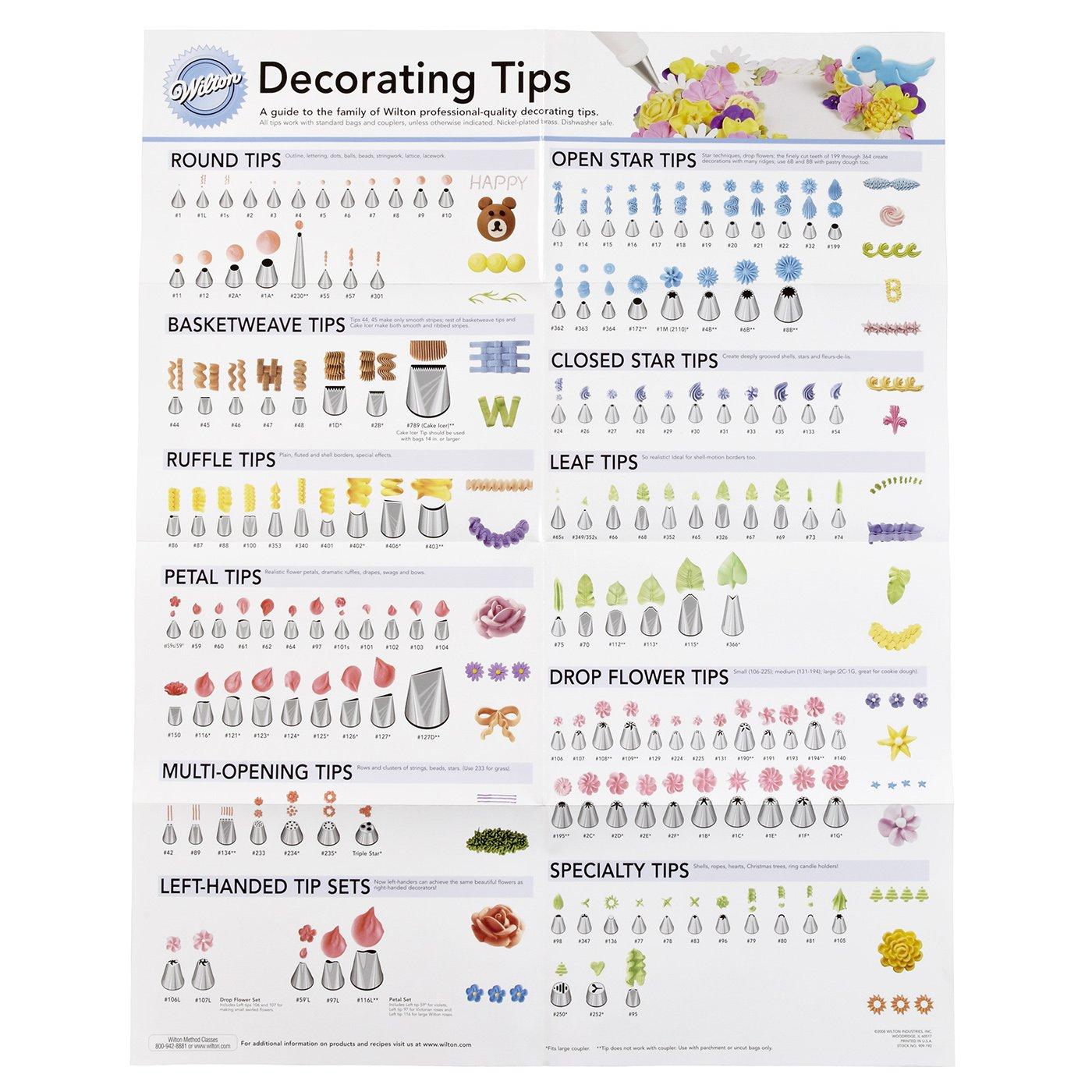Cake Decorating Tips Chart : Wilton 909-192 Decorating Tip Poster , New, Free Shipping
