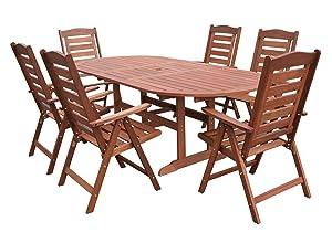 Hecht Garten Sitzgruppe Pragua Gartentisch und 6 Stühle aus Meranti HolzKundenbewertung: