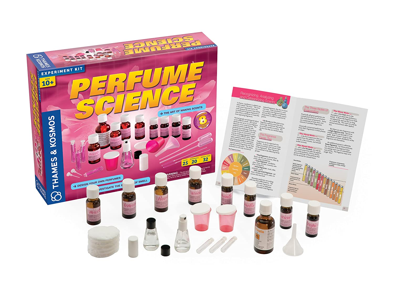 Sophisticated Science Perfume Science