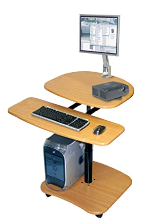 Mobile Computer Workstation