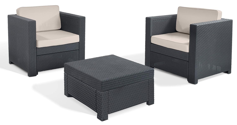 Keter 17190709 Lounge Set Humber Set, Rattanoptik, Kunststoff, anthrazit günstig online kaufen
