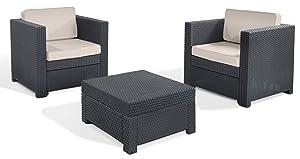 Keter 17190709 Lounge Set Humber Set, Rattanoptik, Kunststoff, anthrazitKundenbewertung und Beschreibung