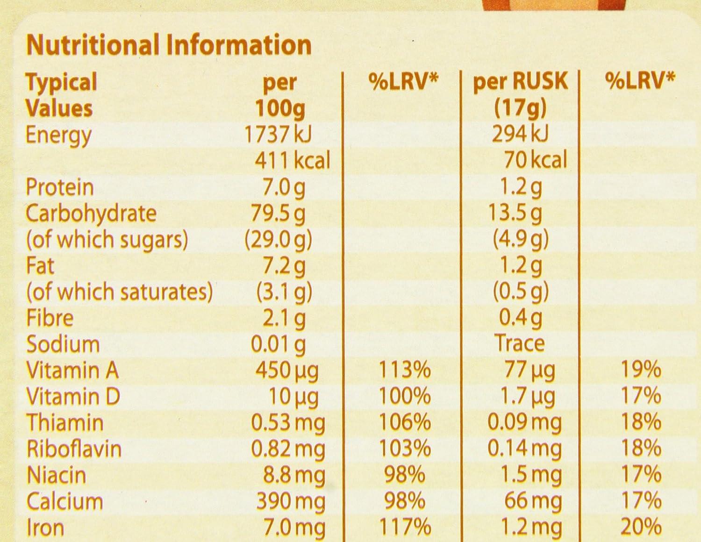 Nutritional Info on Heinz Teething Rusk