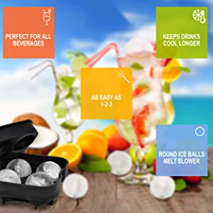 Perlli Ice Ball Maker Mold - Makes 4 Large Round Sphere Balls - Flexible Food Grade Silicone Circular Ice Tray 5 X 5cm Ice Ball Spheres for Drinks Whi
