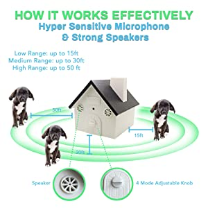 Dog Barking Control Devices Outdoor – Barking Controller