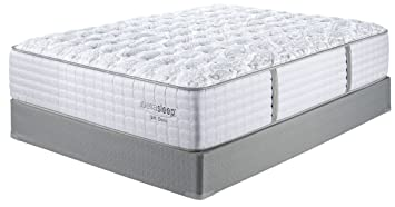 Mt Dana Firm Blue/White Queen Mattress