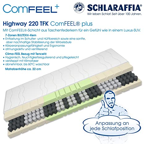 Schlaraffia Highway 220 TFK ComFEEL 7-Zonen Taschenfederkern-Matratze H2 (90 x 200cm)