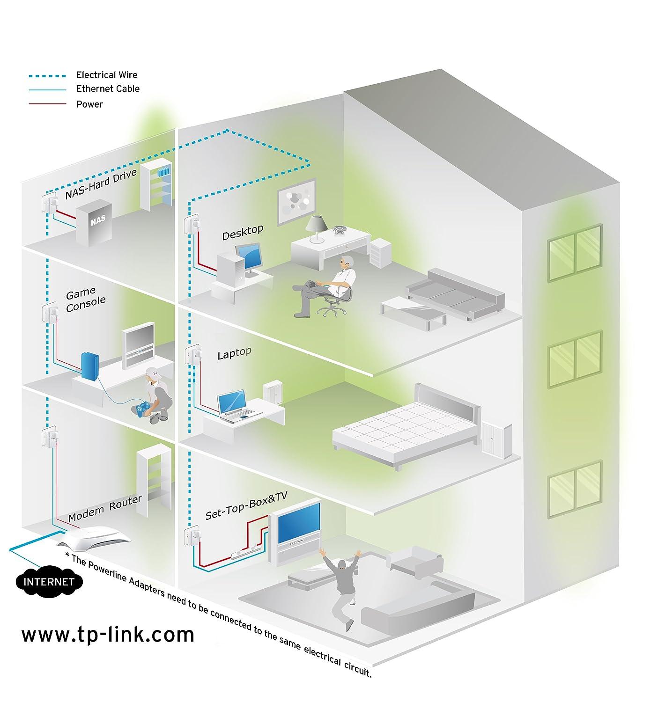 TP-LINK TL-PA8010P KIT