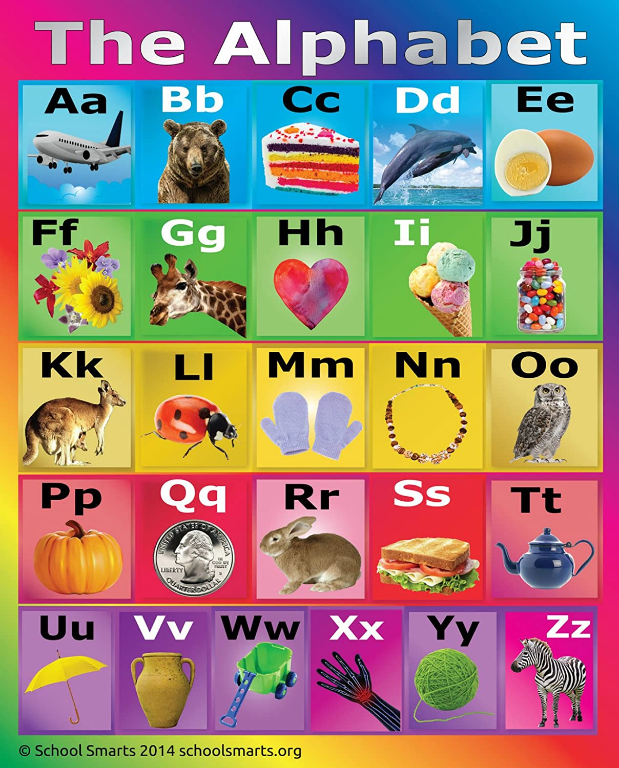 Alphabet Charts For Kindergarten Amazon.com Abc Alphabet Chart