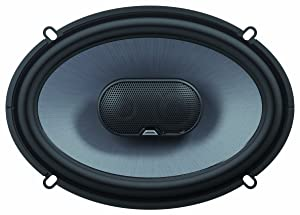 best coaxial speakers