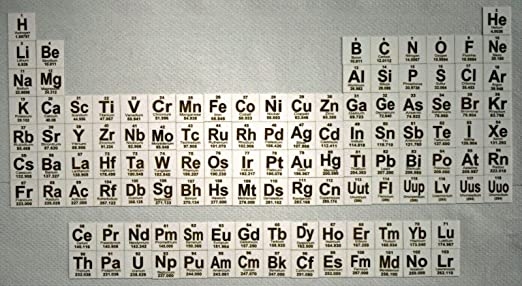 Element Square Periodic Table Periodic Table of The Elements