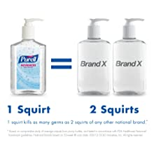 PURELL 3023-12 Advanced Instant Hand Sanitizer, 20 fl. oz. Pump Bottle (Case of 12)