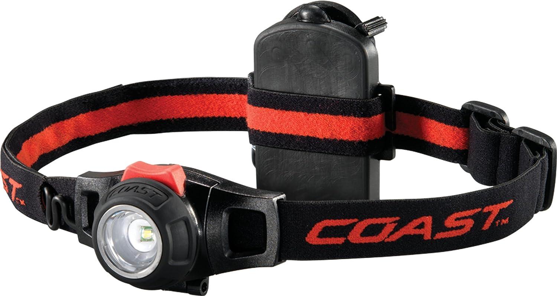 Best headlamp trail running