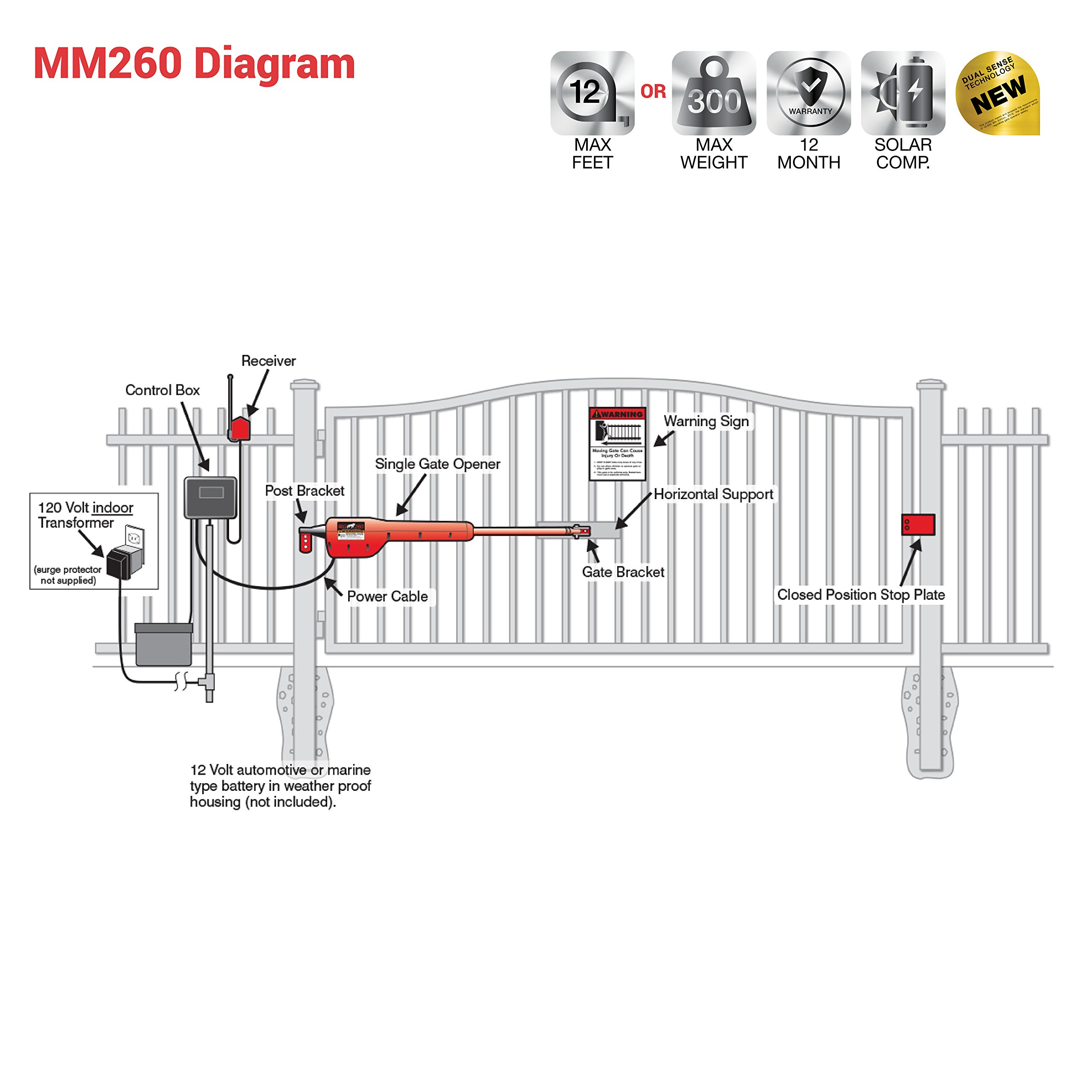 mighty mule mm260 automatic gate opener for light duty single swing gates up to ebay