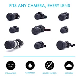 KUVRD - Original Universal Lens Cap - Fits 99% DSLR Lenses, Element Proof, Lifetime Coverage, 10-Pack (Color: Black, Tamaño: 10-Pack)