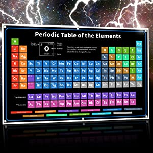 Classroom 2018 The Periodic Table of Elements Poster 24 Black Students Home Symbol Chemistry Chart for Teachers Weight Reusable Science Banner Atomic Number Newest 118 Elements Name