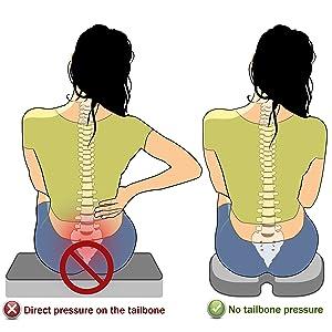 Aylio Orthopedic Seat Cushion width=