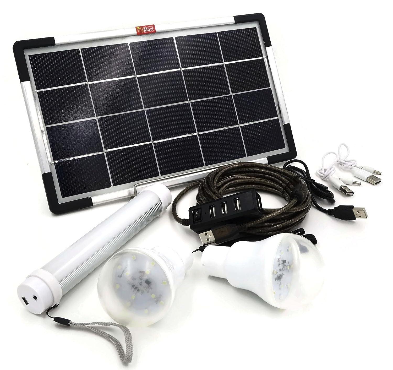 Sustentabilidade Energética Solar Termosolar e Eólica