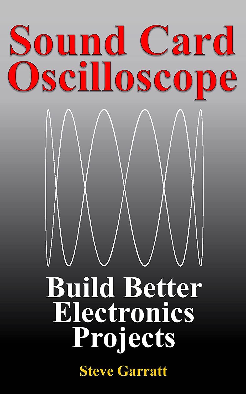 Sound-Card-Oscilloscope-cover_final