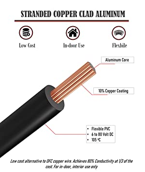 16 AWG (True American Wire Ga) CCA Copper Clad Aluminum Primary Wire. 25 ft Red & 25 ft Black Bundle. For Car Audio Speaker Amplifier Remote Hook up Trailer wiring (Also Available in 14 & 18 Gauge) (Color: 25' Red & Black, Tamaño: 16 AWG)